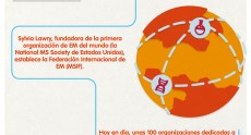 WorldMSDay2018_Fact1967_TwitterPost_ES-470x235