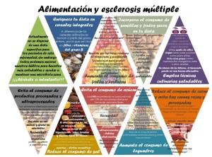 Imagen articulo Microbiota 2